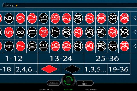 casino roulette wazdan