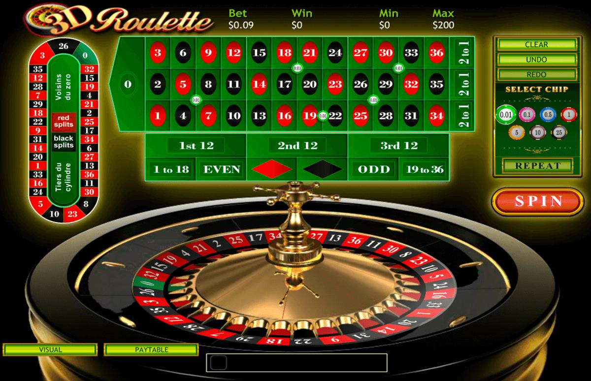 Online Roulette Spielen