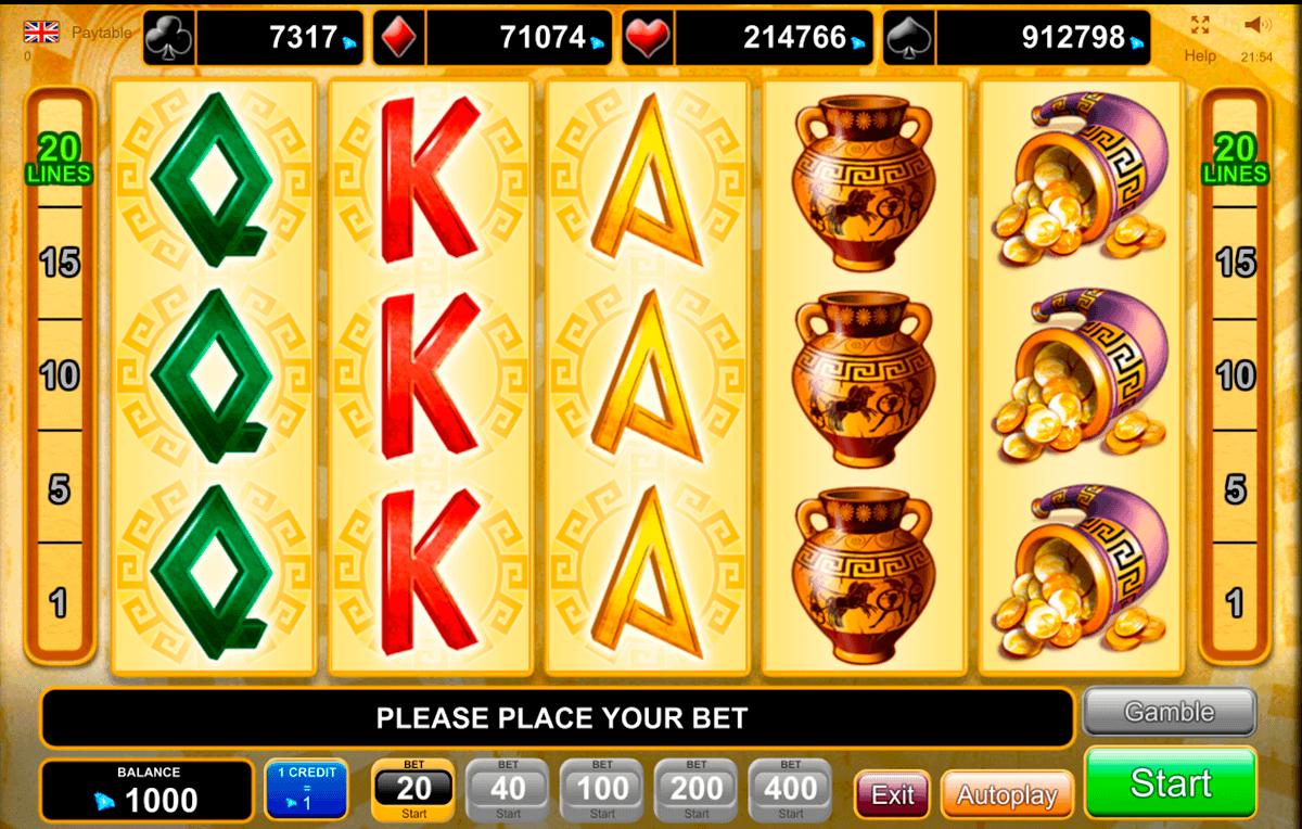 Online Casino Türkei