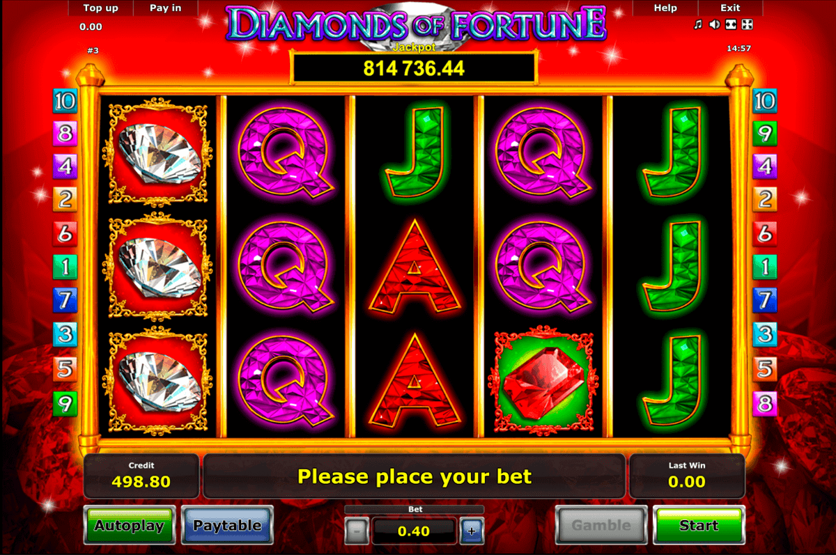 online casino reviewer spielautomat spiele