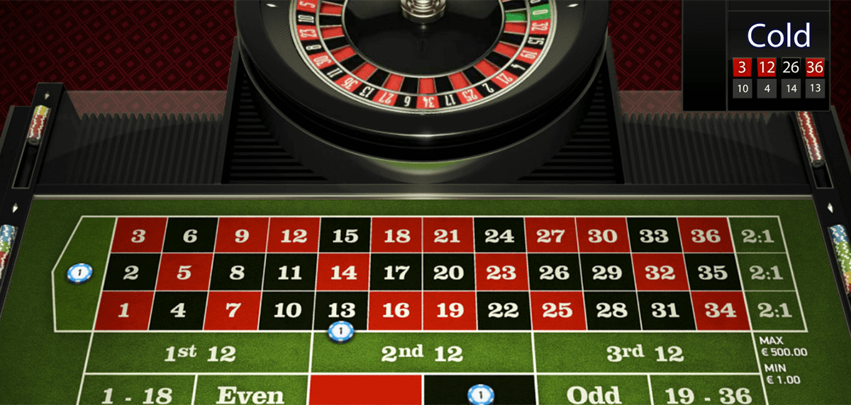 Roulette Gratis Spielen 888