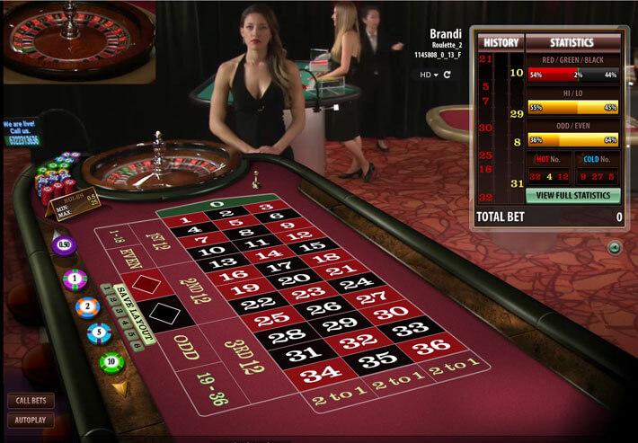 Roulette Spielen Gratis