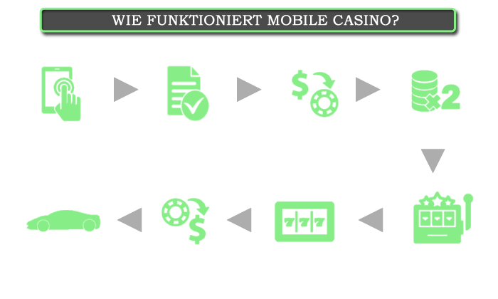 neue online casinos mobile