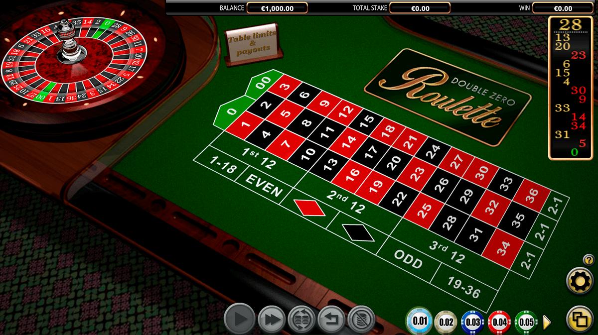 Roulette Regeln Roulette Spielregeln