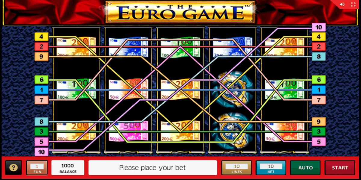 the euro game novomatic