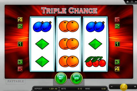 triple chance merkur